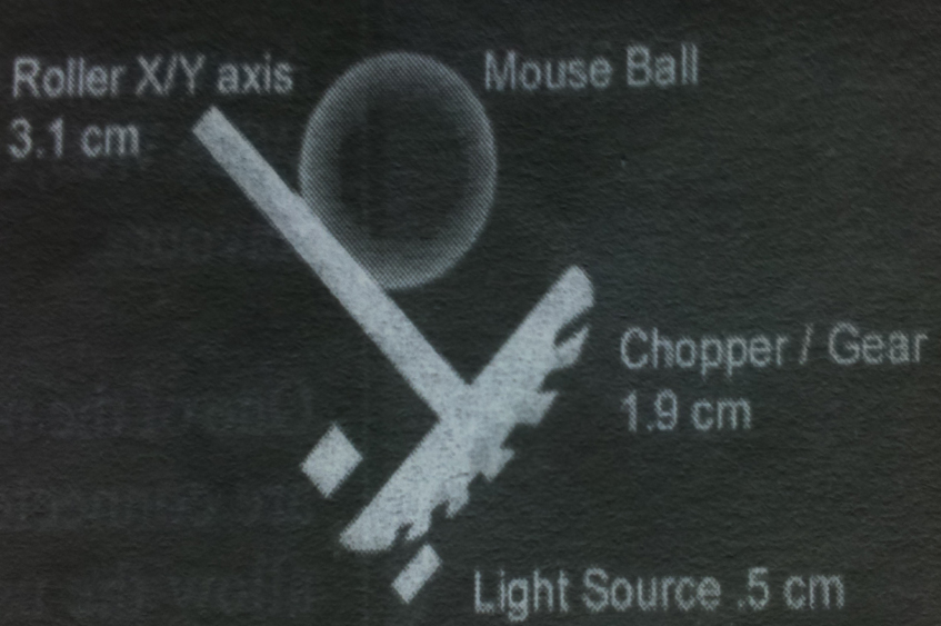 Mouse mechanism