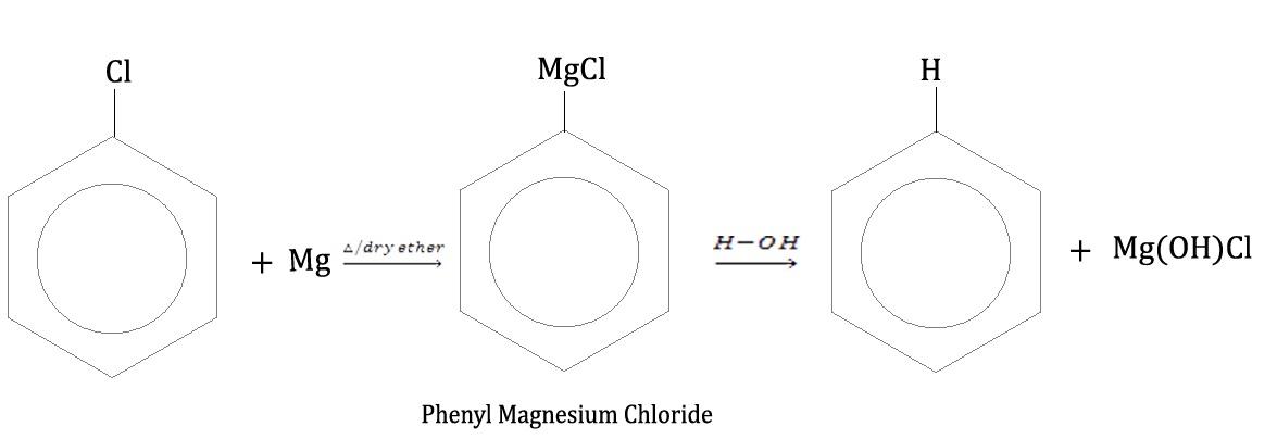 chlorobenzene 2