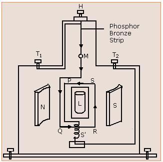 moving-coil-galvanometer