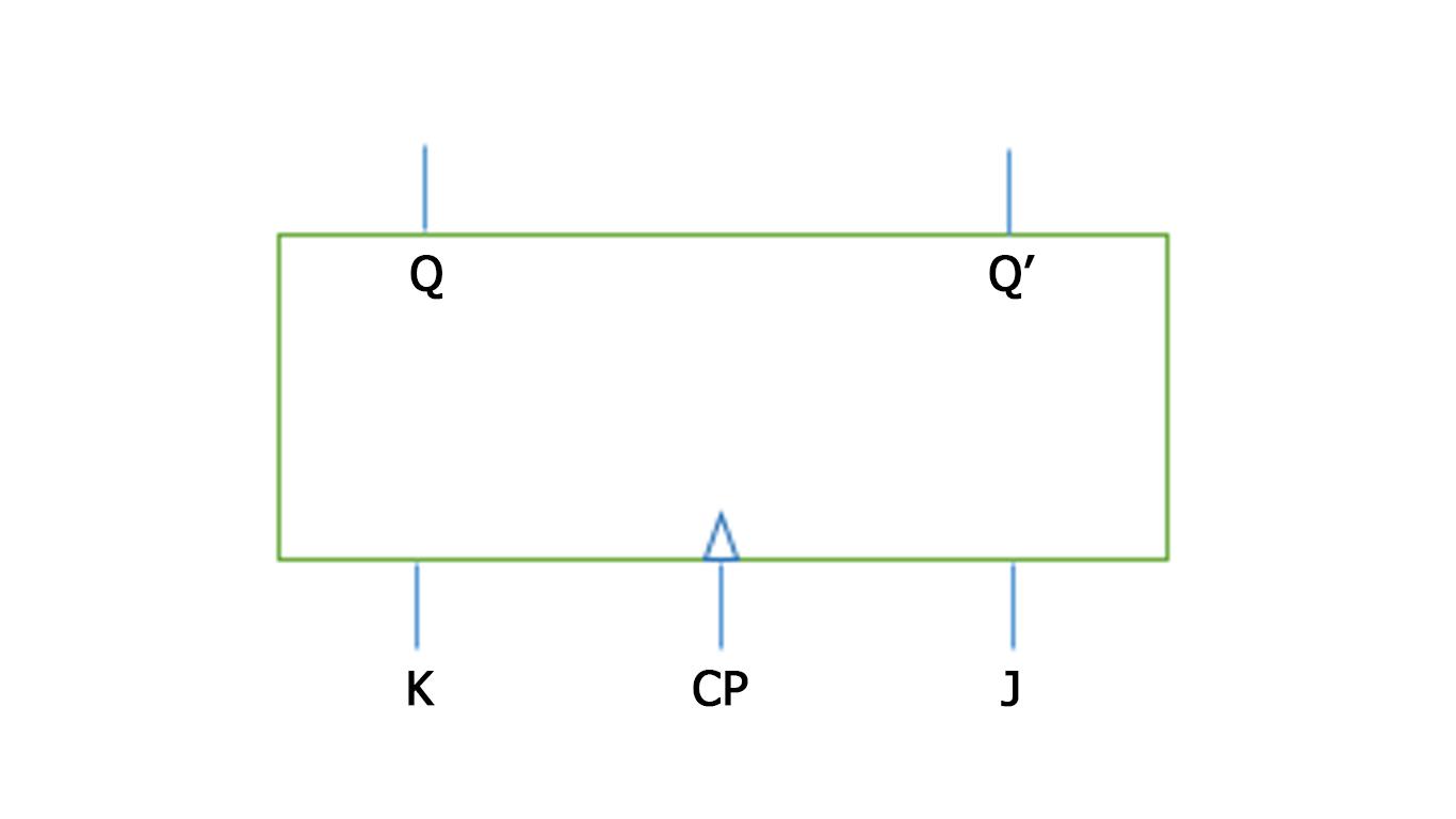 JK Flipflop Symbol