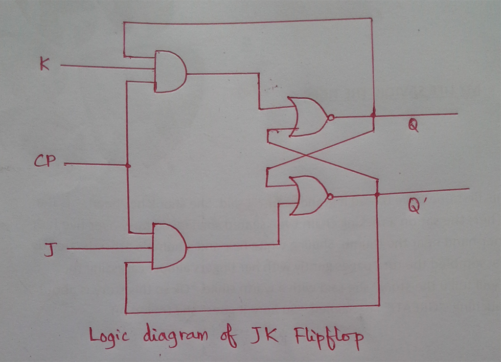 JK Flipflop