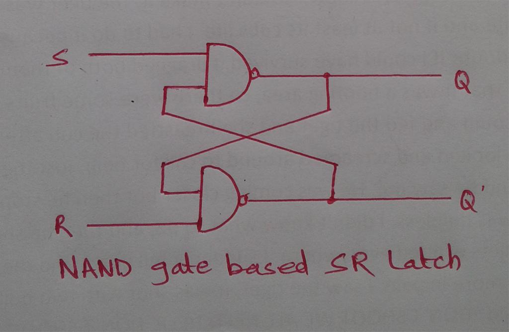 NAND SR