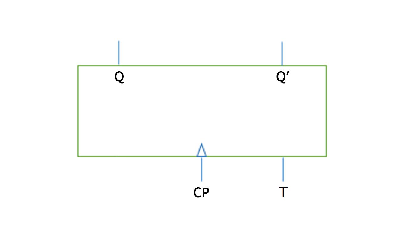 T Flipflop Symbol